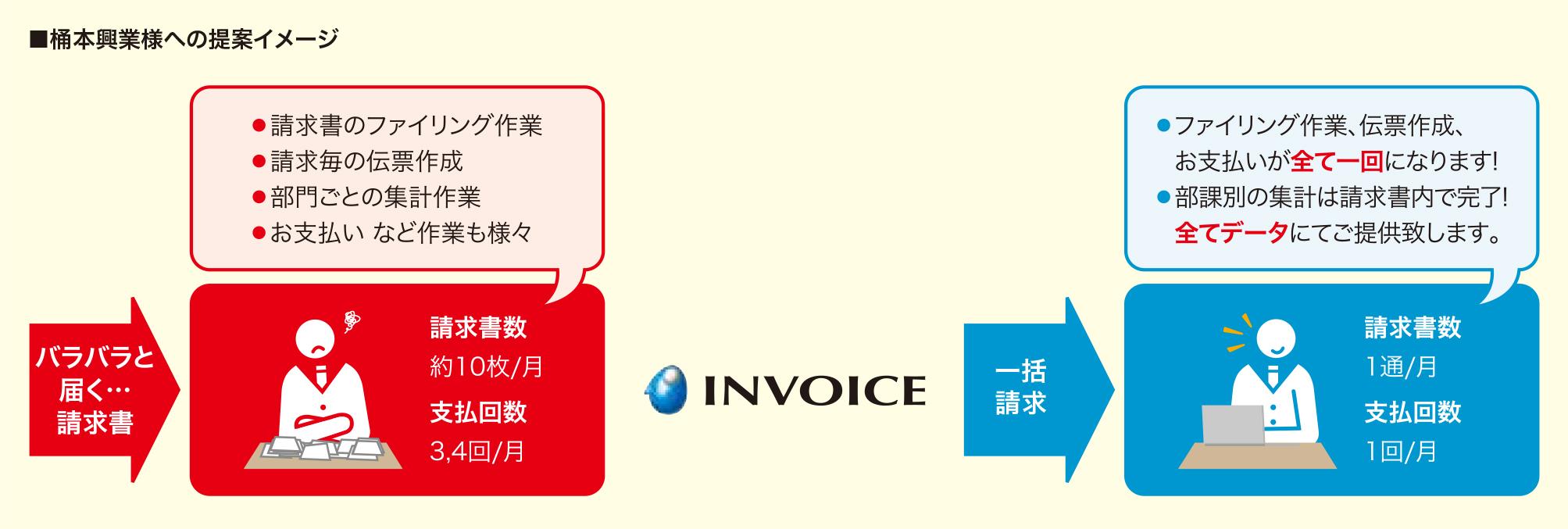 【導入事例】桶本興業株式会社2.jpg