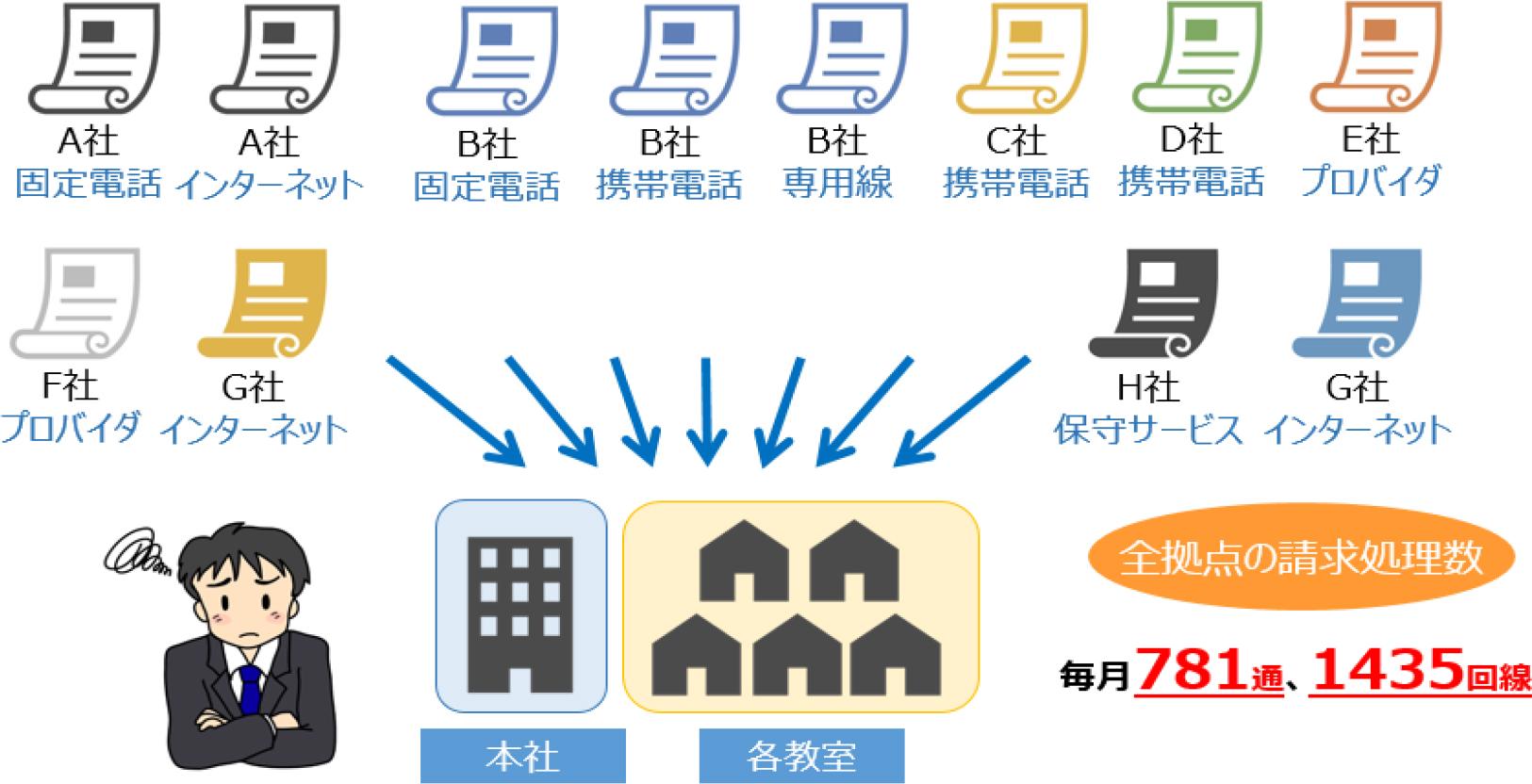 【導入事例】株式会社湘南ゼミナール1.jpg