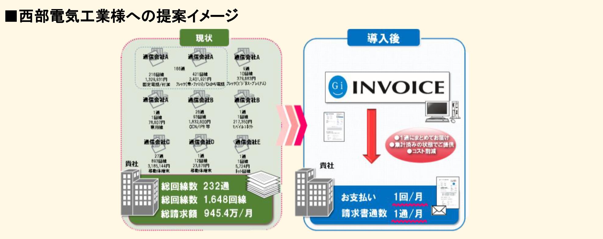 【導入事例】西部電気工業株式会社3.jpg
