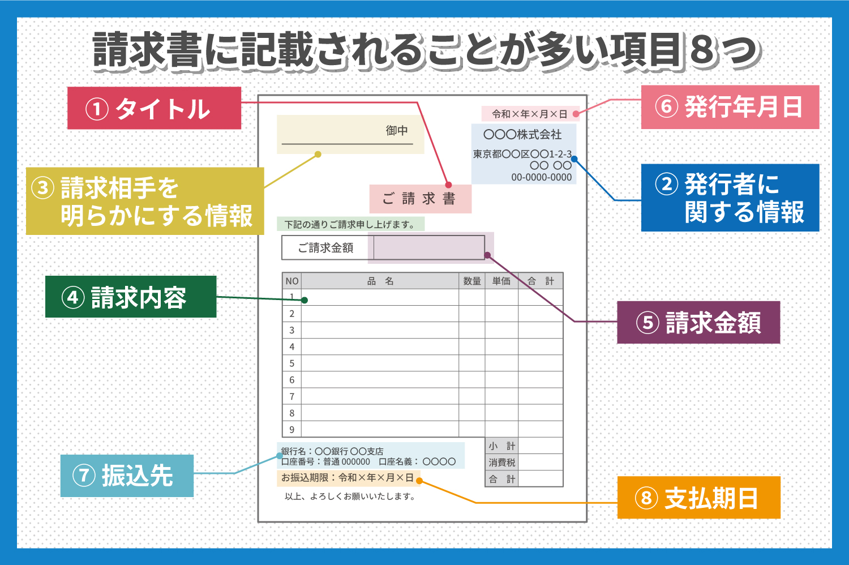請求書の正しい書き方・作り方を解説(1).jpg