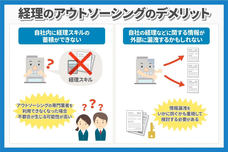 経理アウトソーシングのメリットやデメリットを徹底解説!(2).jpg