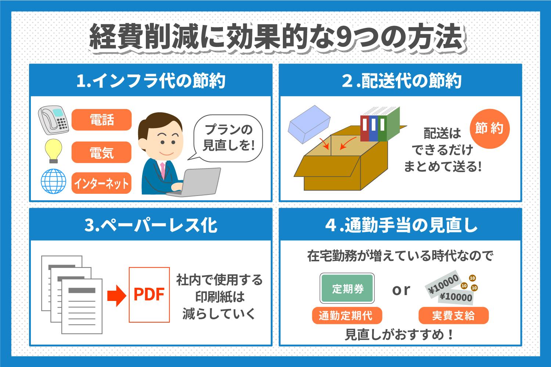 経費削減アイデア9選!効果的にコストを削減する方法(1).jpg