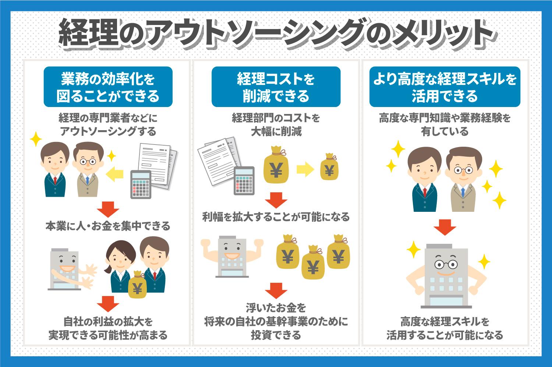 経理アウトソーシングのメリットやデメリットを徹底解説!(1).jpg