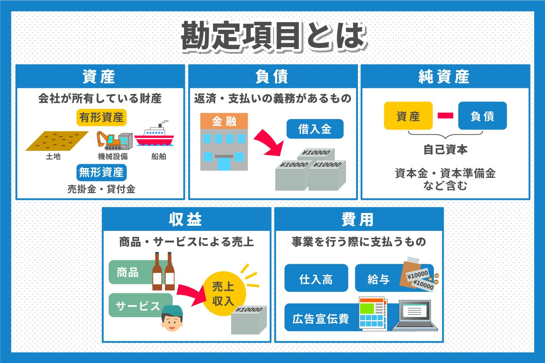 勘定科目とは?5つの分類と仕訳方法について(1).jpg