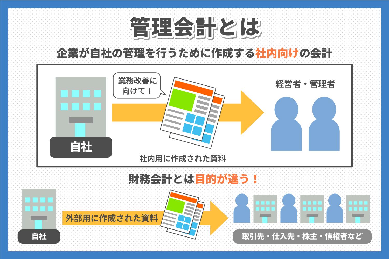 管理会計とは?基本知識や実務の具体例を解説.jpg