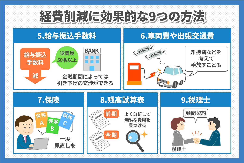 経費削減アイデア9選!効果的にコストを削減する方法(2).jpg